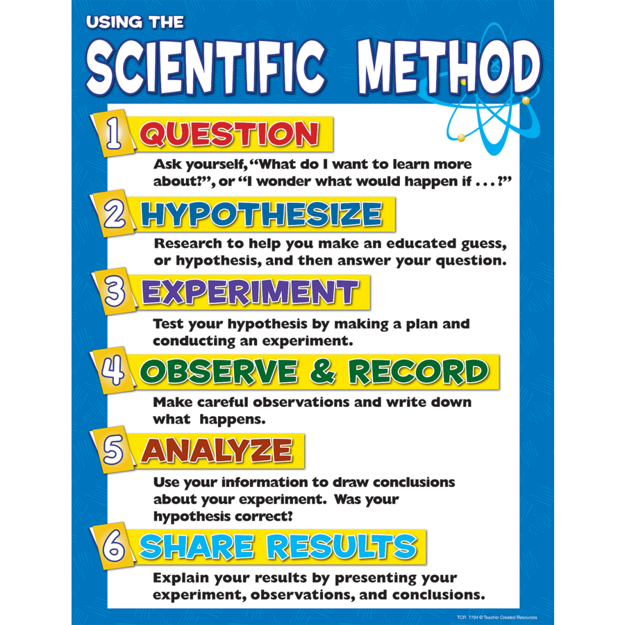 Teachertoolsinc scientific method chart scientific method chart ibookread PDF