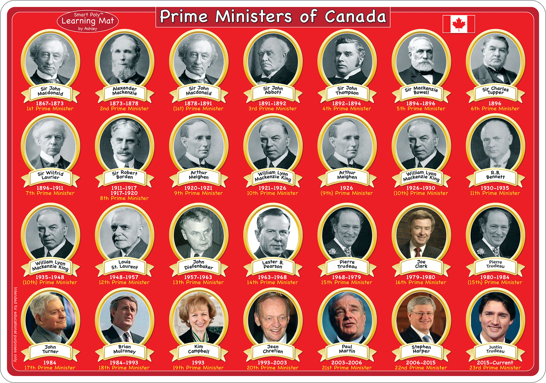 prime minister of canada - photo #42